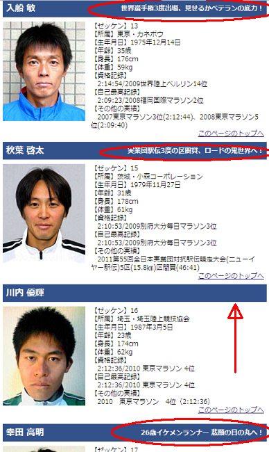11/02/27 川内優輝 市民ランナー...