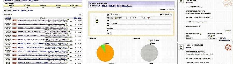 ネット上では報道後もずっとaicezukiの投稿内容や回答者のプロフィールまで閲覧可能になっている